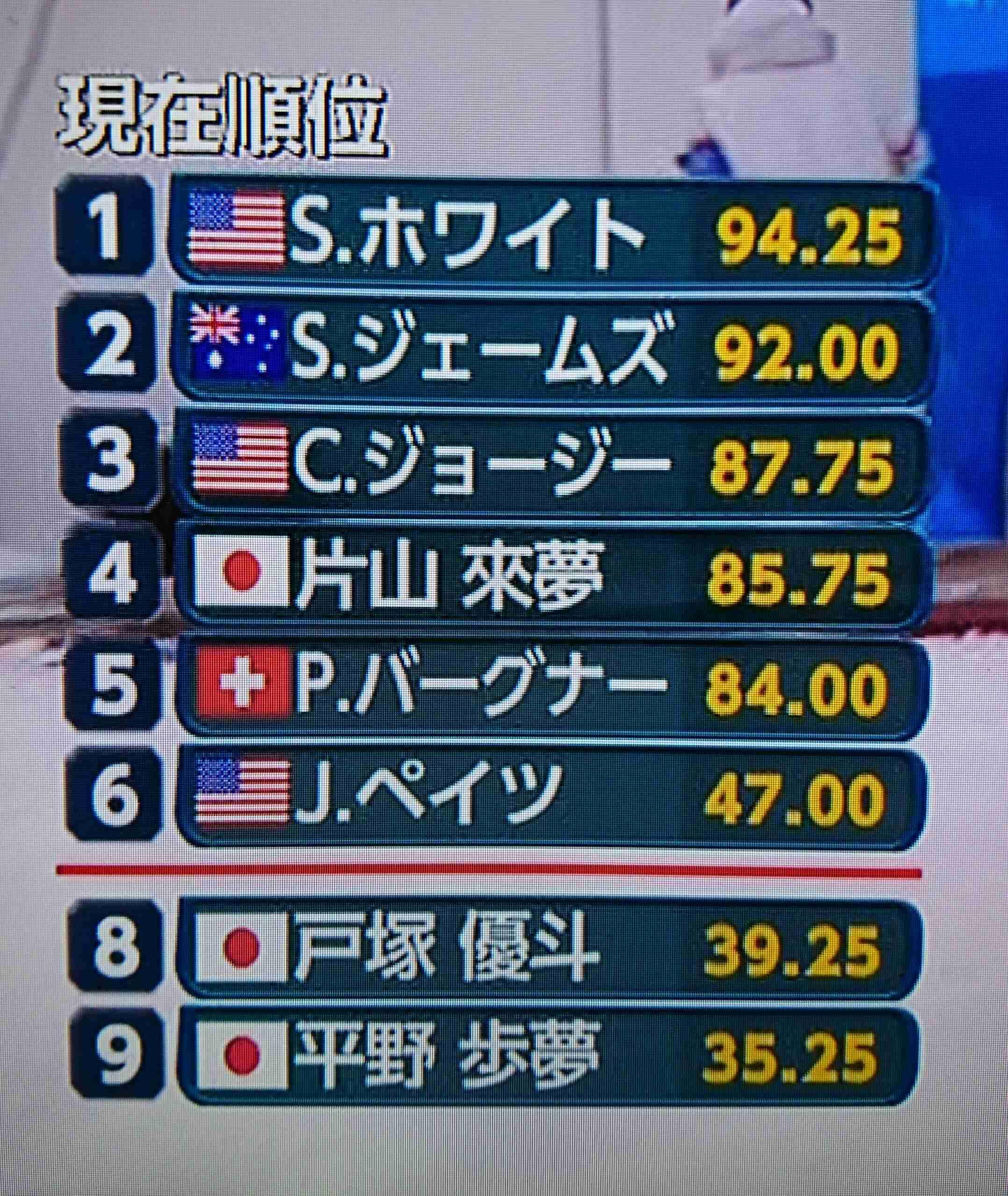 【実況・感想】平昌オリンピック2018 総合トピ【大会6日目】