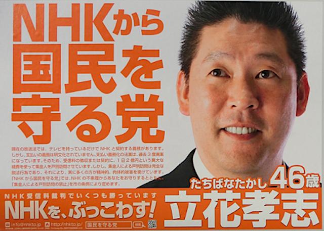NHK受信料は支払っていますか?