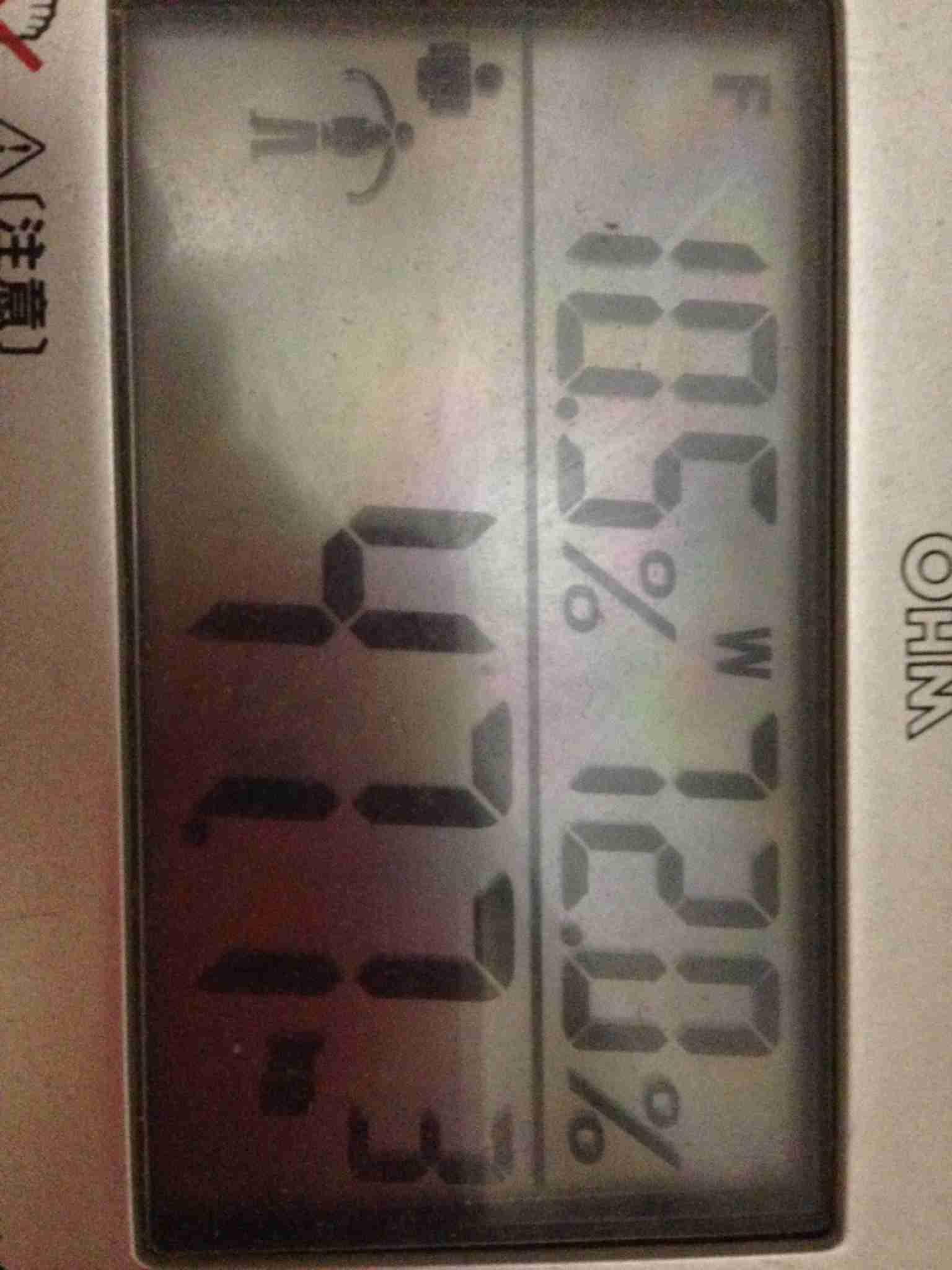 身長 体重 体脂肪 スリーサイズ