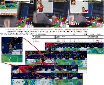 フィギュア、中国人審判の不正採点疑惑が浮上 自国選手の高得点で調査へ…海外一斉報道
