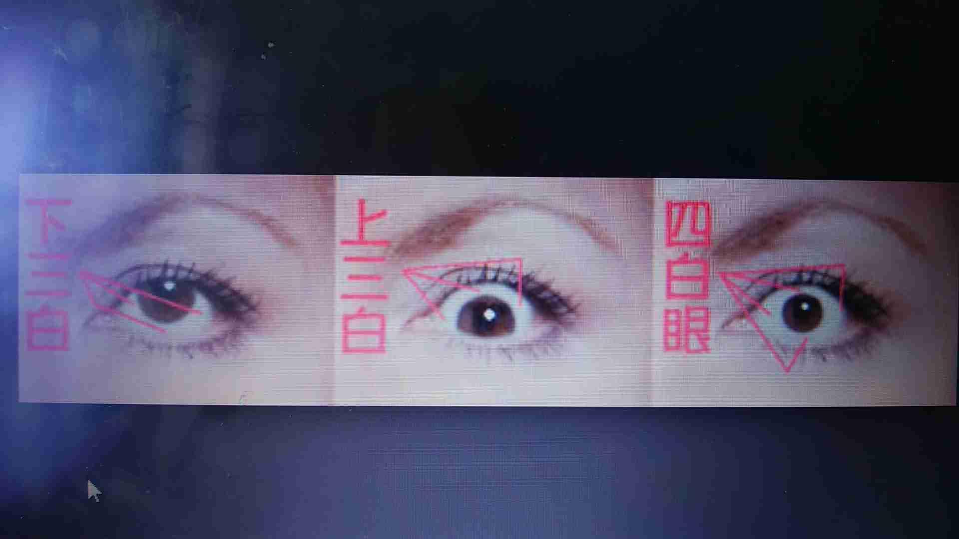 三白眼の芸能人