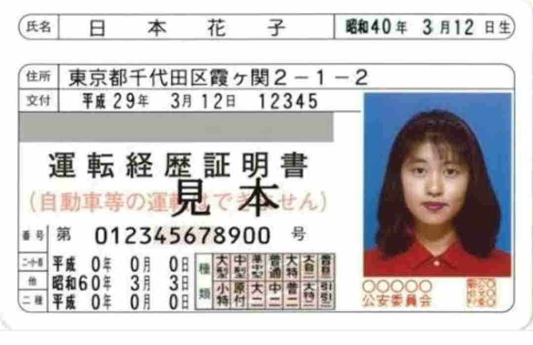 親の運転免許証いつまで?