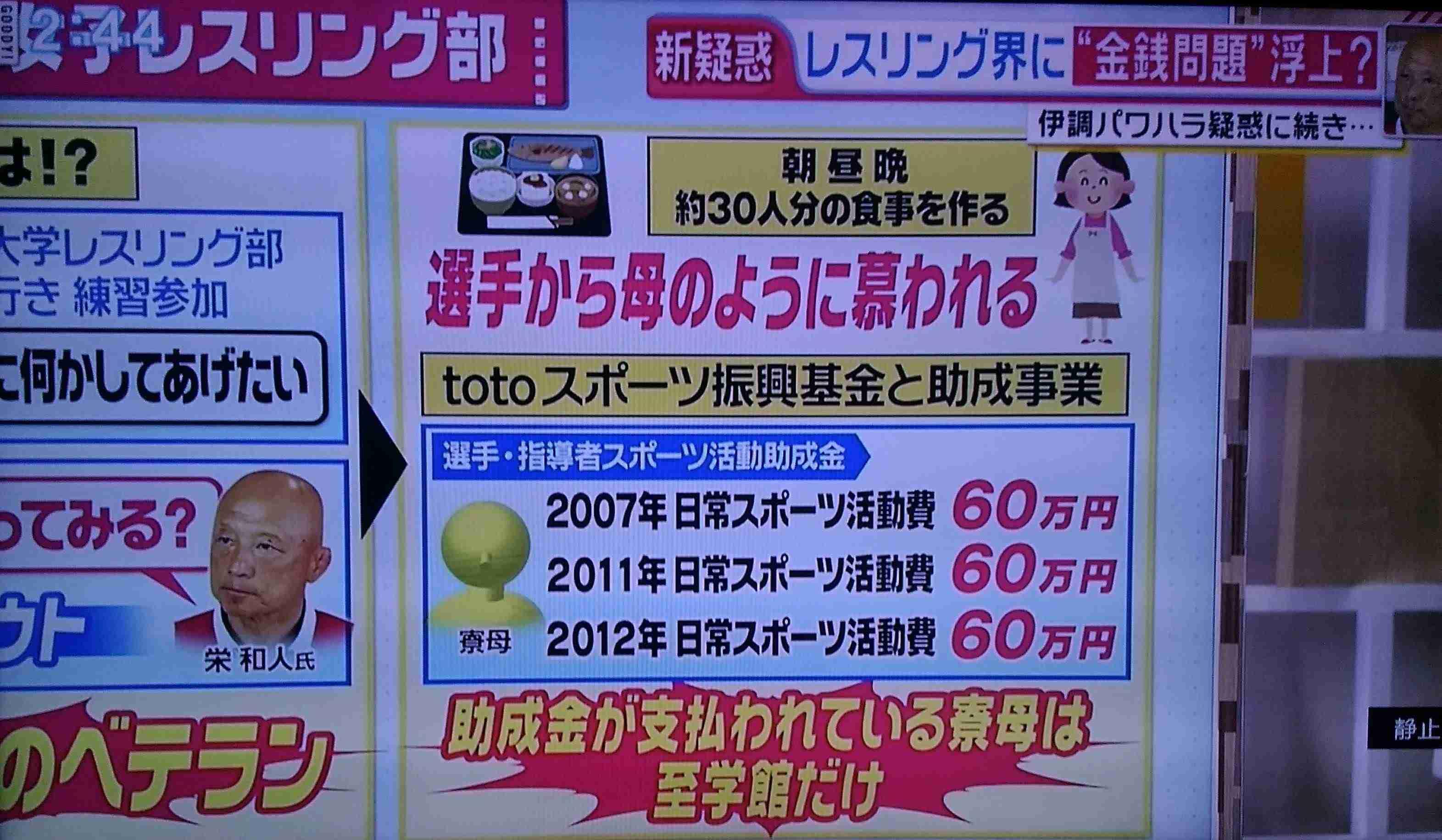 レスリング栄和人氏に新たな疑惑 指導実態のない妻にJOC強化費720万円