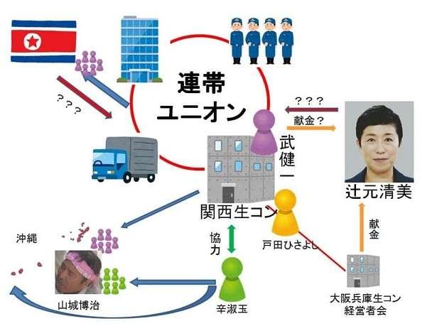 北朝鮮メディア、米と関係「変化」…日本を連日批判