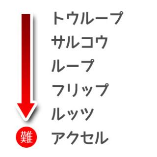 V6森田剛&宮沢りえの