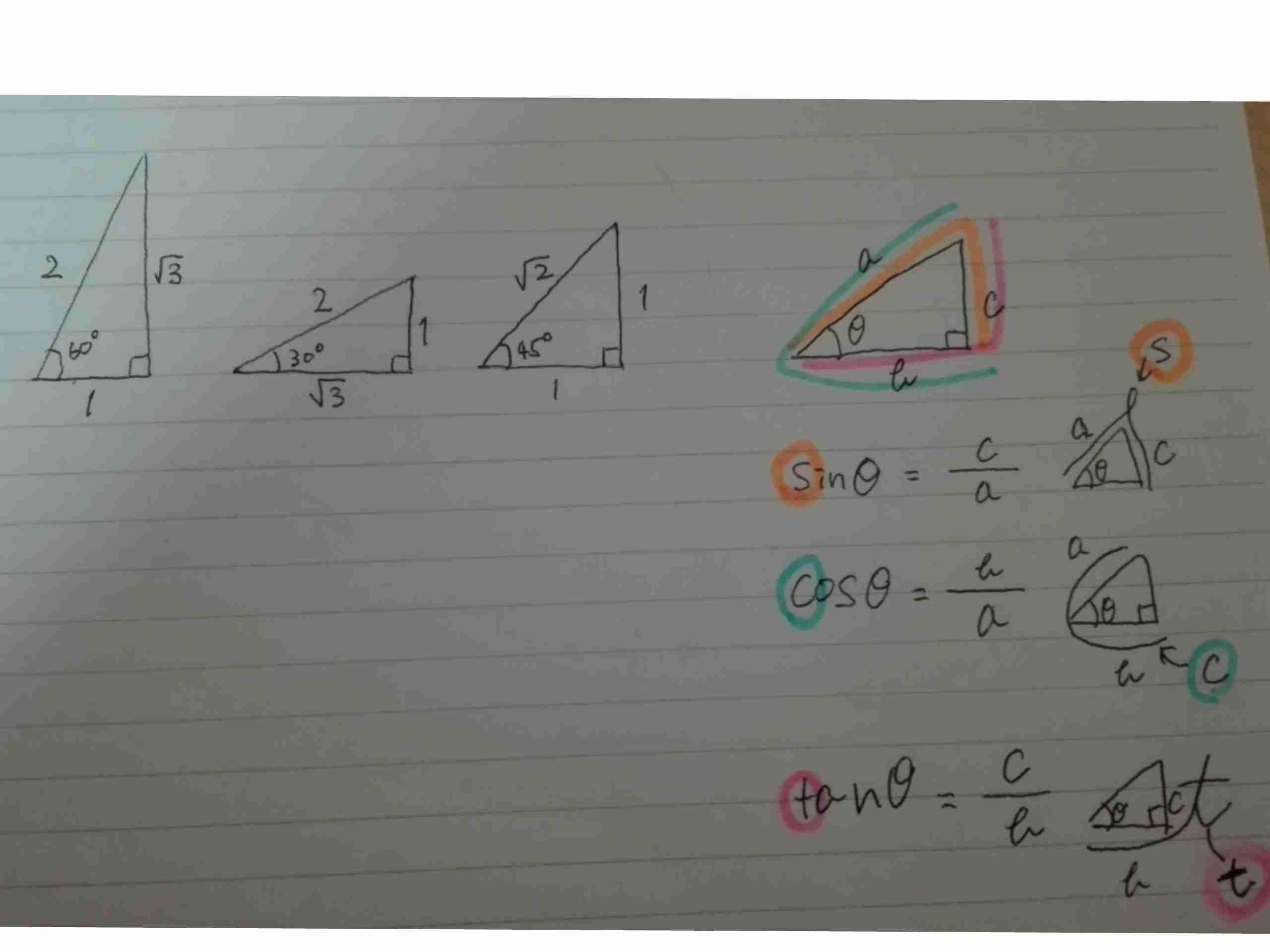 数学あるある