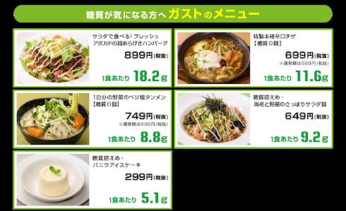 ダイエット中の外食におすすめの店&メニュー