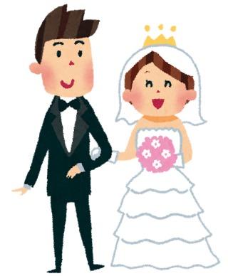 結婚の話、親にどうやって切りだしましたか?