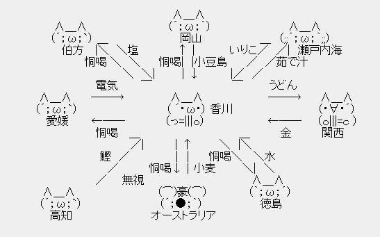 もしも都道府県が一つのクラスになったら part3