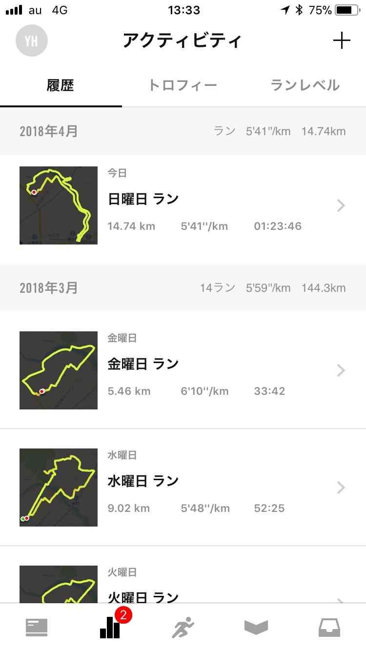 ガルちゃんジョギング部 Part4