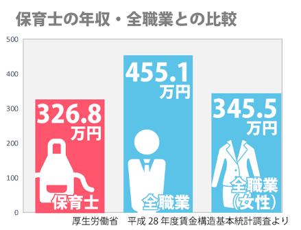 日本の総人口 7年連続減少 少子高齢化も一層進む