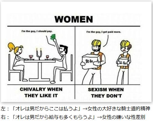 女の地位を向上させる方法