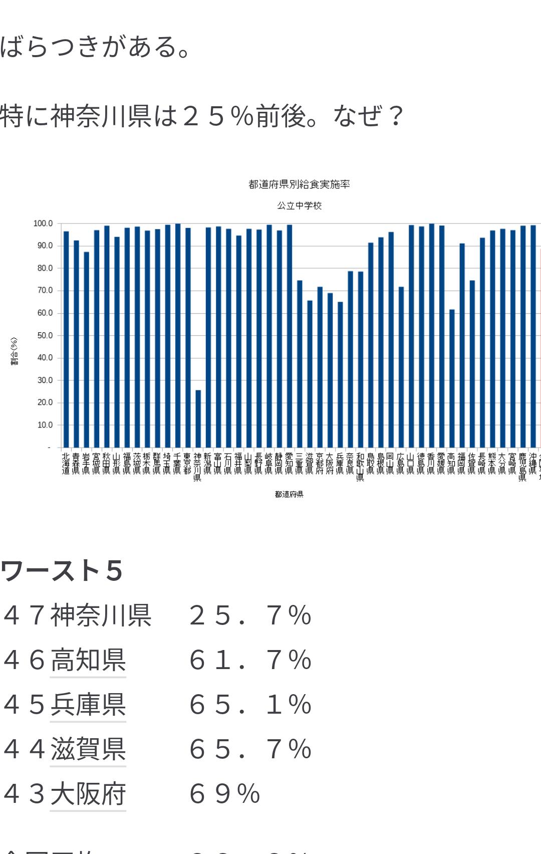 中学給食がない横浜市の代替策「公費6000円弁当」の波紋