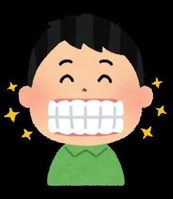 歯列矯正の期間