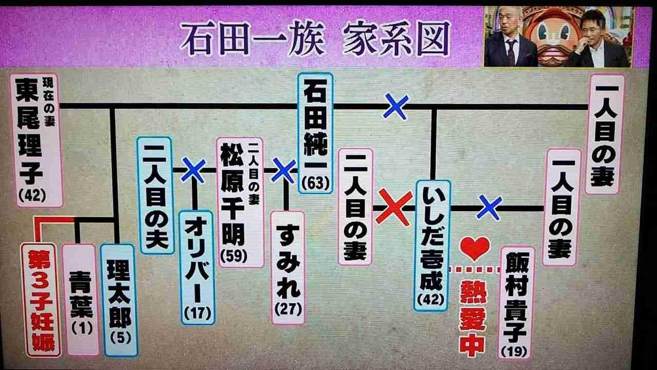 飯村貴子、いしだ壱成との結婚を報告「無事、入籍しました」
