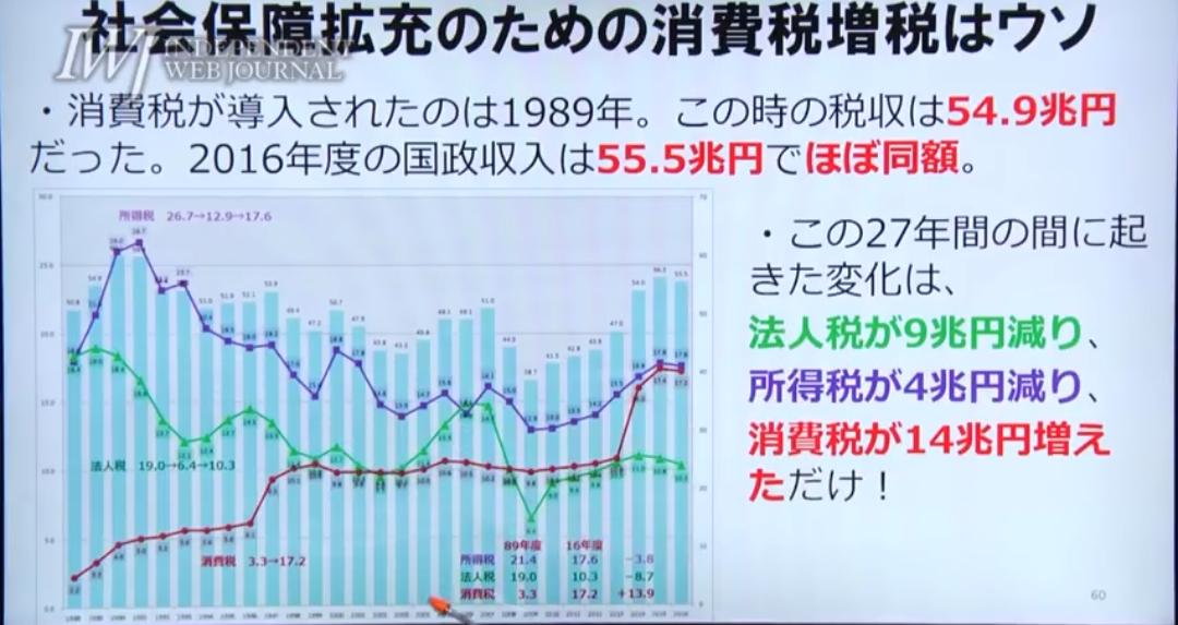 経済成長感じない人は「よほど運がない」 麻生太郎氏