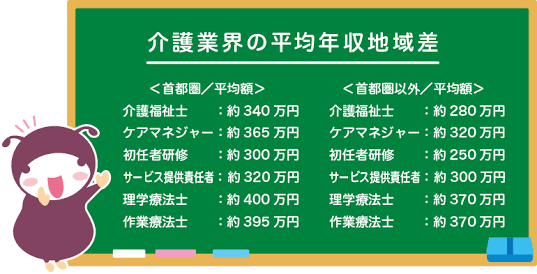 3日間¥1,000の過ごし方