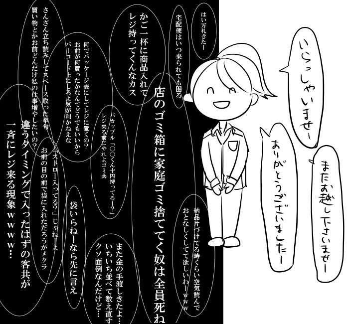 コンビニで働いてる方〜!