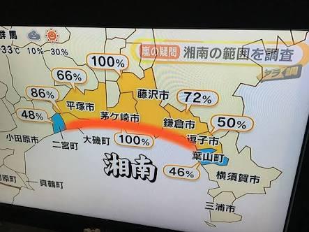 湘南、鎌倉が好きな人〜!