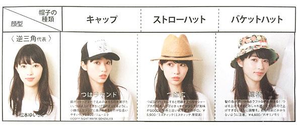 帽子が似合う人と似合わない人の差