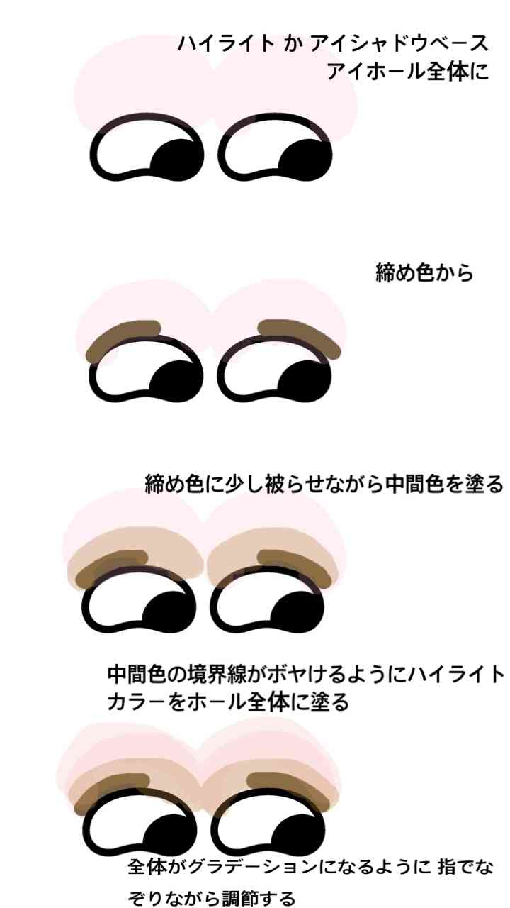 ポイントメイク研究、報告トピ♡