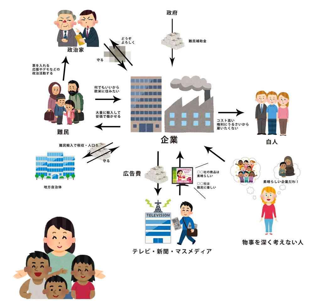 外国人就労、政府が拡大に方針転換 新たな在留資格の創設着手 「骨太方針」に明記へ