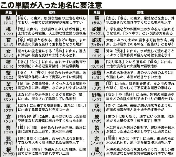 日本に関する不思議な話part3