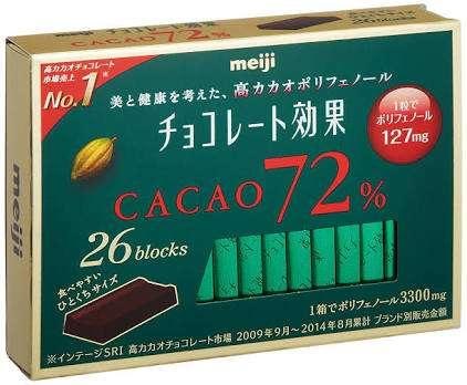 好きなチョコレート