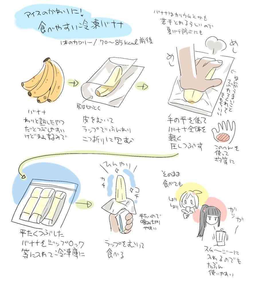 バナナ好きな人!