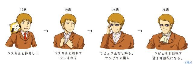 魔女の宅急便 「キキの結婚式」 角野栄子さんが執筆中