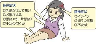 【PMS】生理で精神的に荒れる方【PMDD】