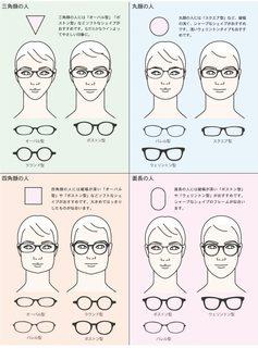 自分に似合うメガネがわからない