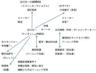 新川優愛、主演ドラマで5人組男性アイドルグループをプロデュース   AbemaTV・メ~テレ共同制作