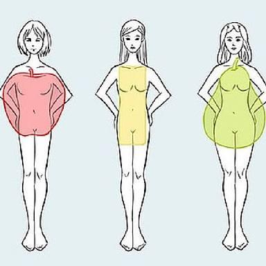 上半身と下半身で服のサイズが違う