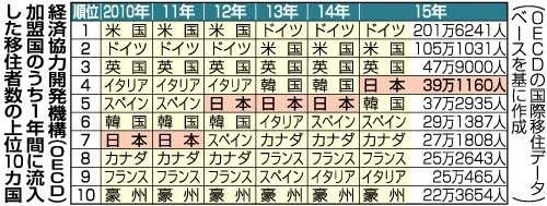 """民泊""客に性的暴行未遂 舞台俳優の男逮捕"