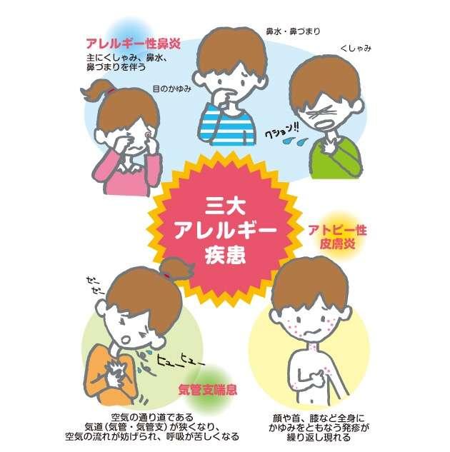 【大人】アレルギーの辛さを愚痴るトピ