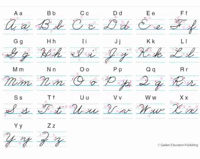英語の筆記体、「学校で習った」世代はいつまで? 近年は「リットルにも使わない世代」が登場