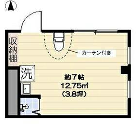 広い一部屋か、狭い複数部屋