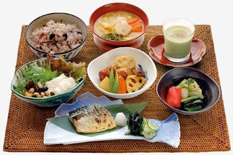 美意識の高い人の食事・食生活
