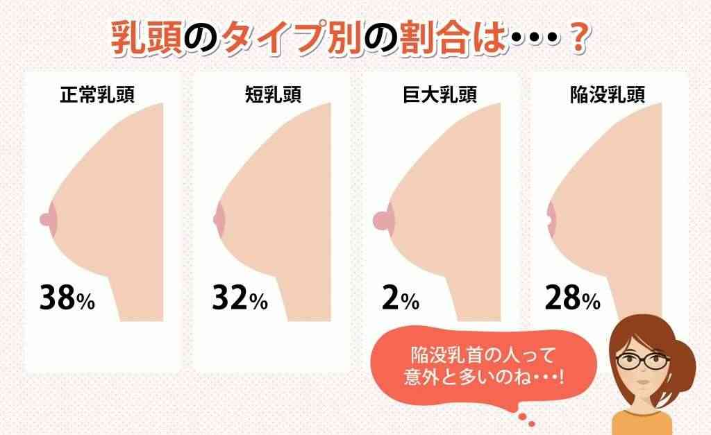 乳腺症になった方いますか?