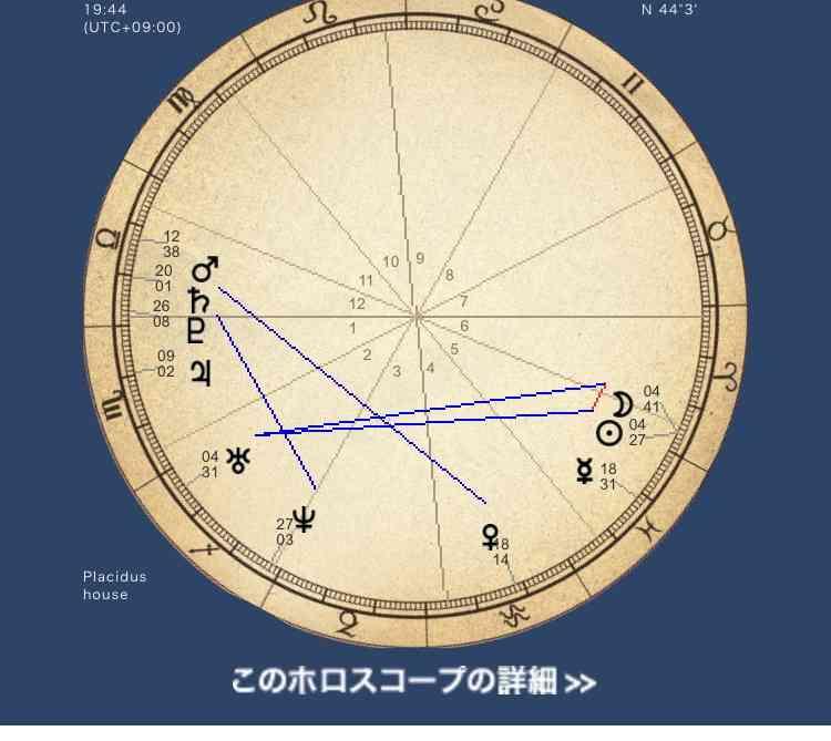 【西洋占術】ホロスコープ好きな方語りましょう!part7