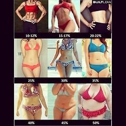 BMI高い系