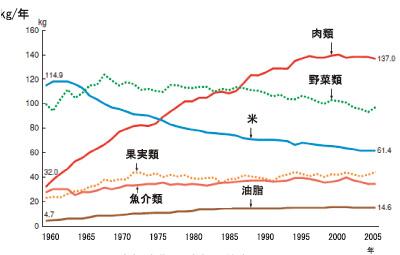 平均寿命、男性81歳超える=男女とも過去最高-厚労省