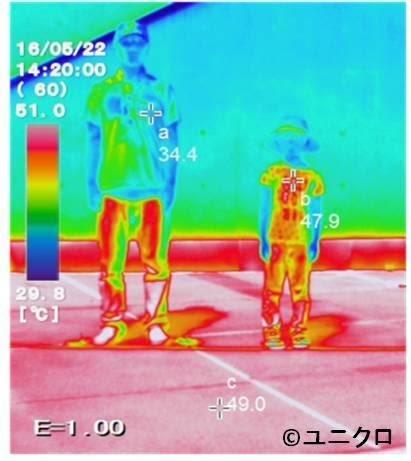 「今年の熱波は未体験ゾーン」 救急医学会が緊急提言