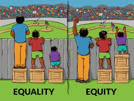 平等な社会を実現するには?