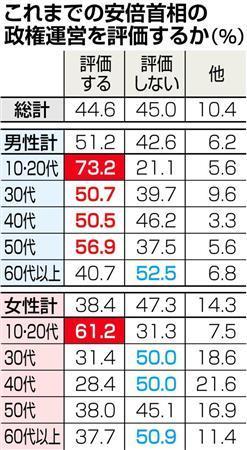 ガルちゃんと世間の温度差Part4