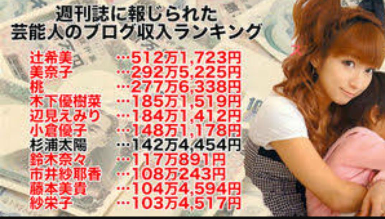 辻希美、「マナー違反でしょ!」書店内で撮影してブログ公開に批判殺到