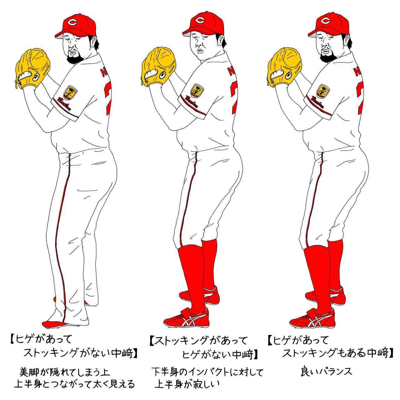 【実況】プロ野球マイナビオールスターゲーム2018 第2戦