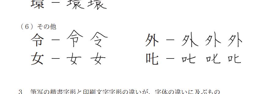 意外に間違って覚えていた漢字選手権