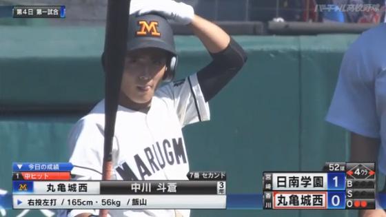 【実況・感想】第100回全国高校野球選手権大会 4日目